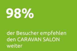 Caravan Salon Düsseldorf Caravan Salon
