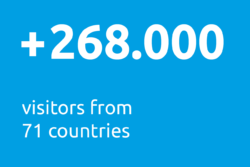 268.000 visitors from 71 countries
