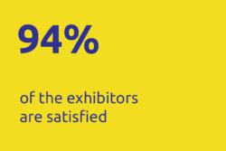 94% of exhibitors are satisfied