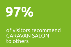 97% of visitors recommend CARAVAN SALON to others.