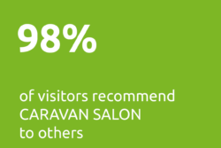 98% of visitors recommend CARAVAN SALON to others.