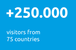 250.000 visitors from 75 countries