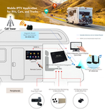 Asuka PN-201 WiFi Android Multimedia Box