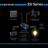 xInfographic SSI53